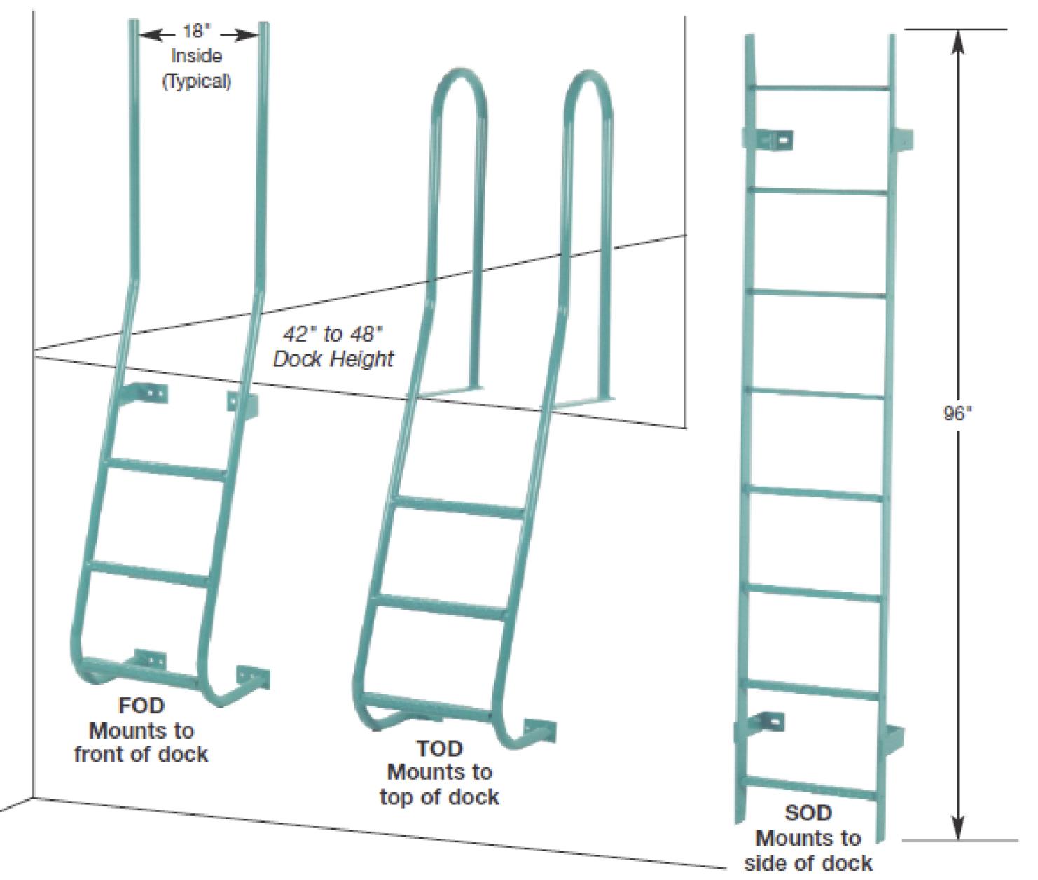 loading dock ladders