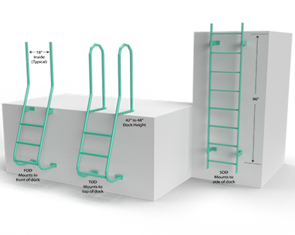 wildeck-dock-ladders-420x334