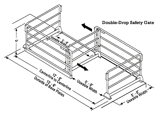 wildeck-double-drop-safety-gate