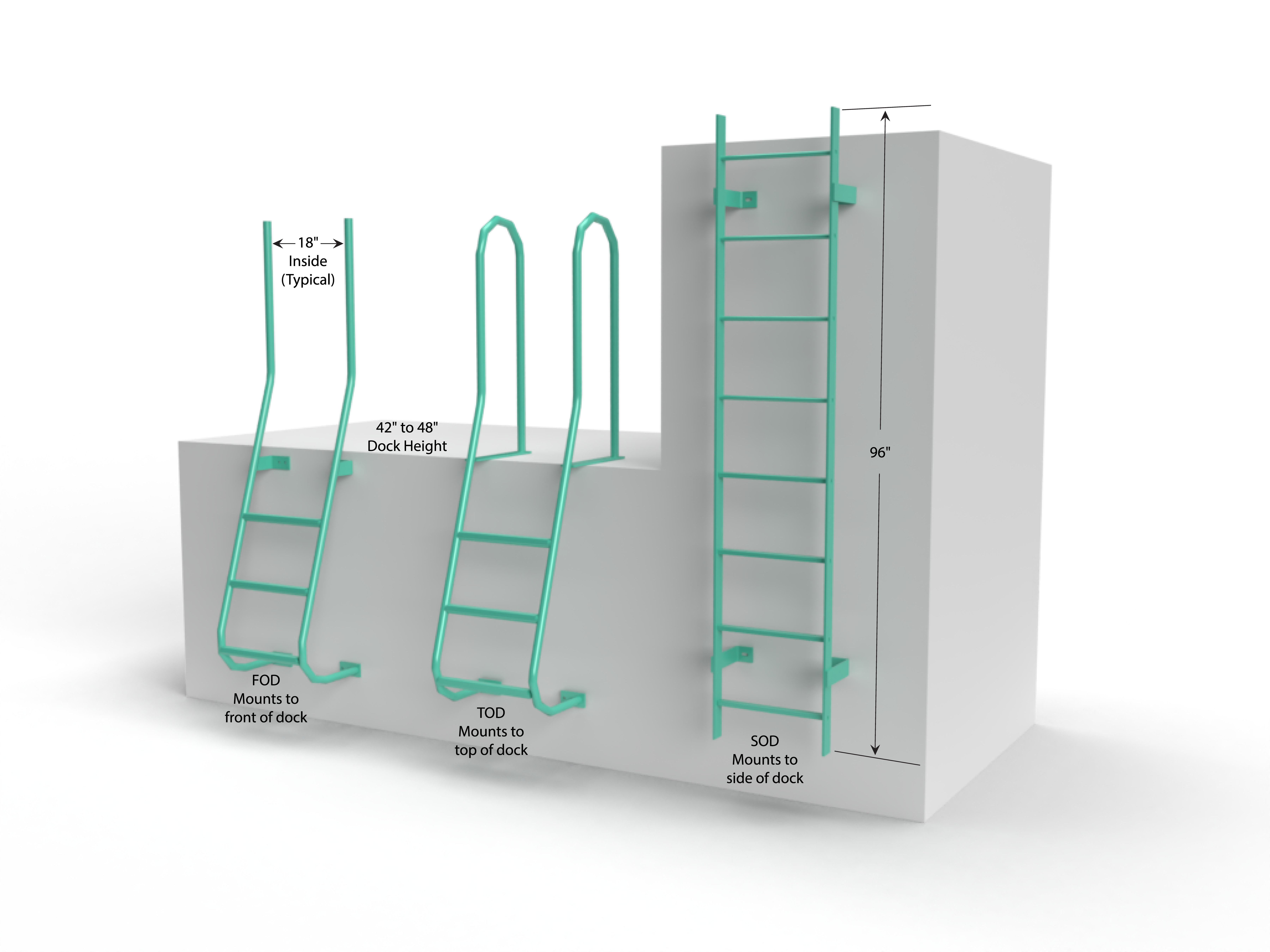 wildeck-loading-dock-ladders